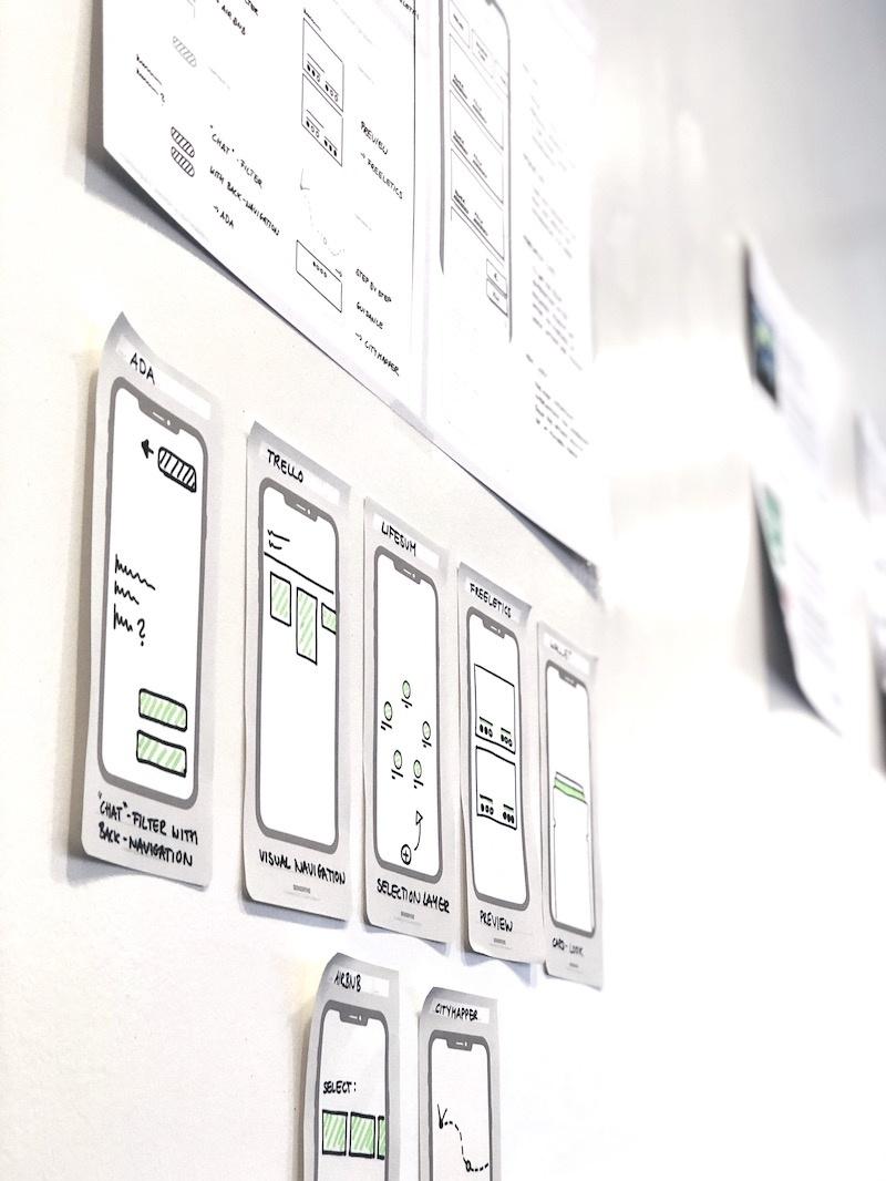 team besprechungen und workshop ideation phasen leicht gemacht mit den ux zeichenblöcken und innvation equipment